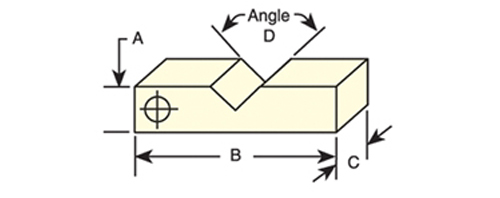 V-Block - Diagram