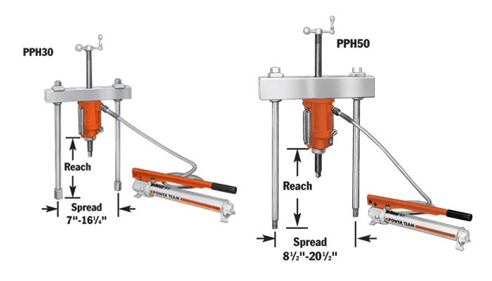 Hydraulic push puller product images