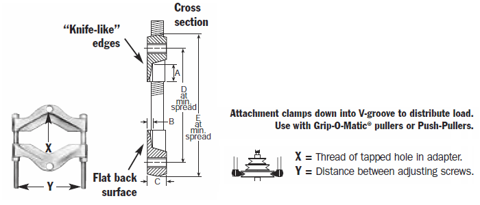 Power Team bearing & pulley attachment dimensions