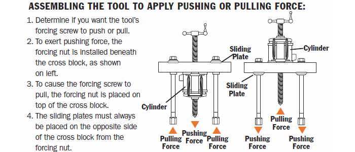 Assembling the tool for push or pulling force