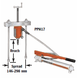 PPH17 hydraulic push pullers