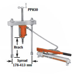 PPH30 hydraulic push pullers