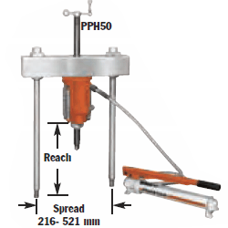 PPH50 hydraulic push pullers