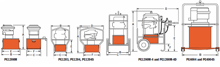 PG120 Series petrol over hydraulic pump dimensions