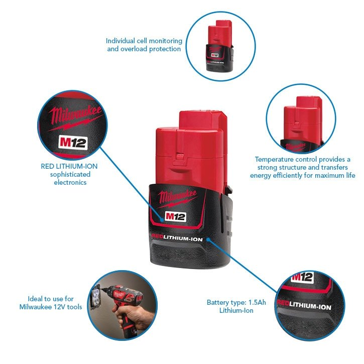 Milwaukee M12B15 M12 12V 1.5Ah Red Lithium-Ion Battery