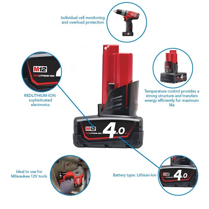 Milwaukee M12B4 12V 4.0Ah Fuel Red Lithium Ion Battery
