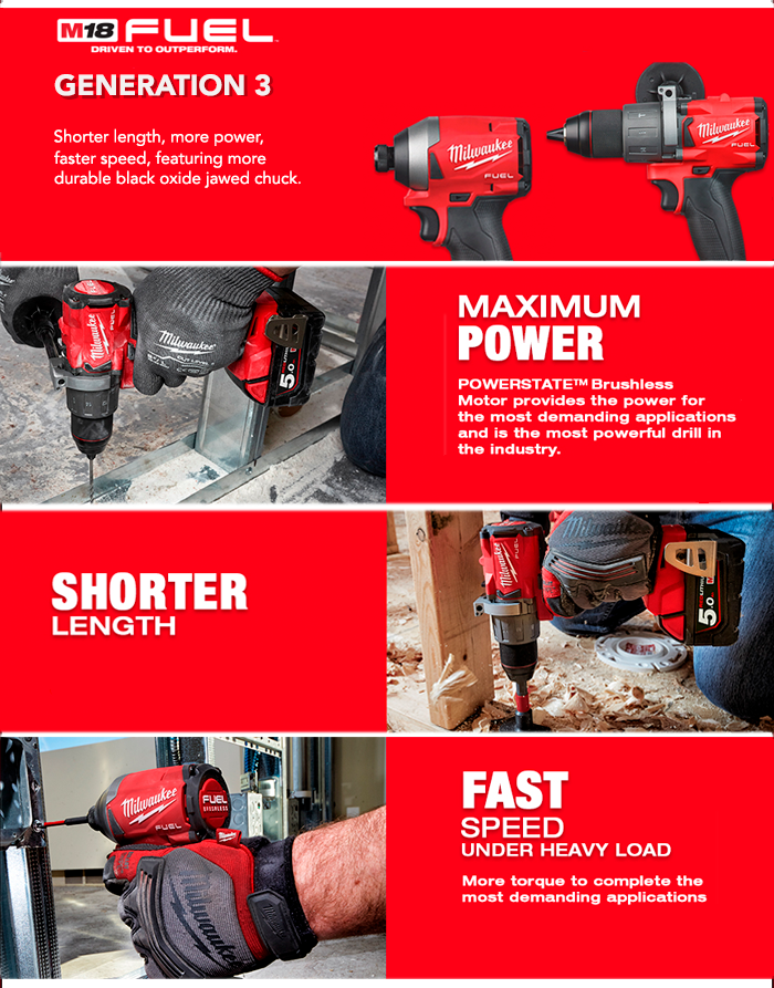 Milwaukee M18FPP2A2-402X GEN3 Brushless Fuel Twin Pack