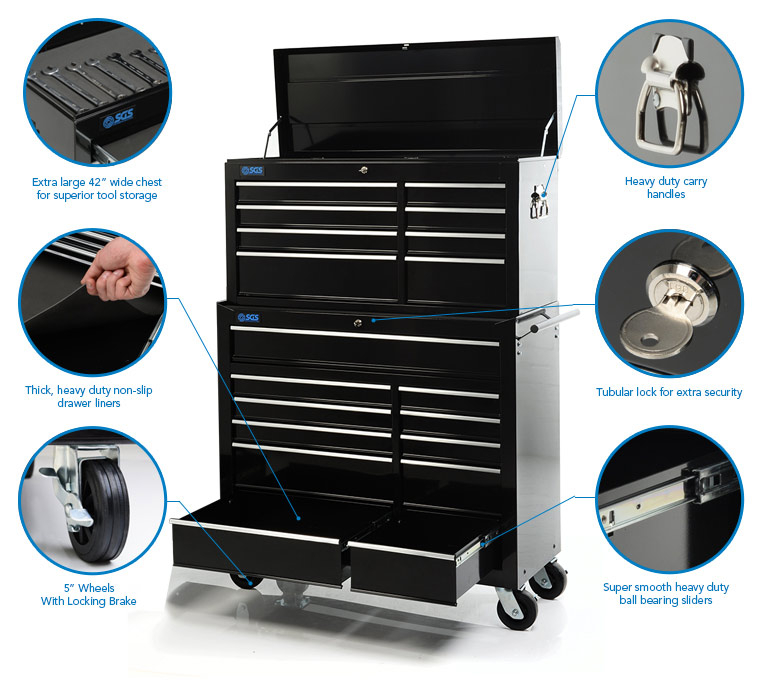 "SGS 42"" Professional 19 Drawer Tool Chest & Roller Cabinet"