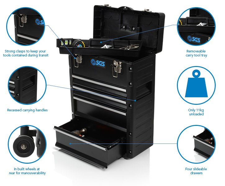 SGS Mobile Rolling Suitcase Tool Box
