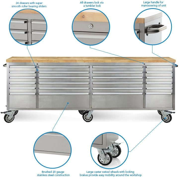 """96"""" Stainless Steel 24 Drawer Work Bench Tool Chest Cabinet"""