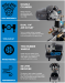 SGS 50 Litre Air Compressor with 880Nm Impact Wrench