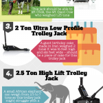 The Trolley Jack Challenge