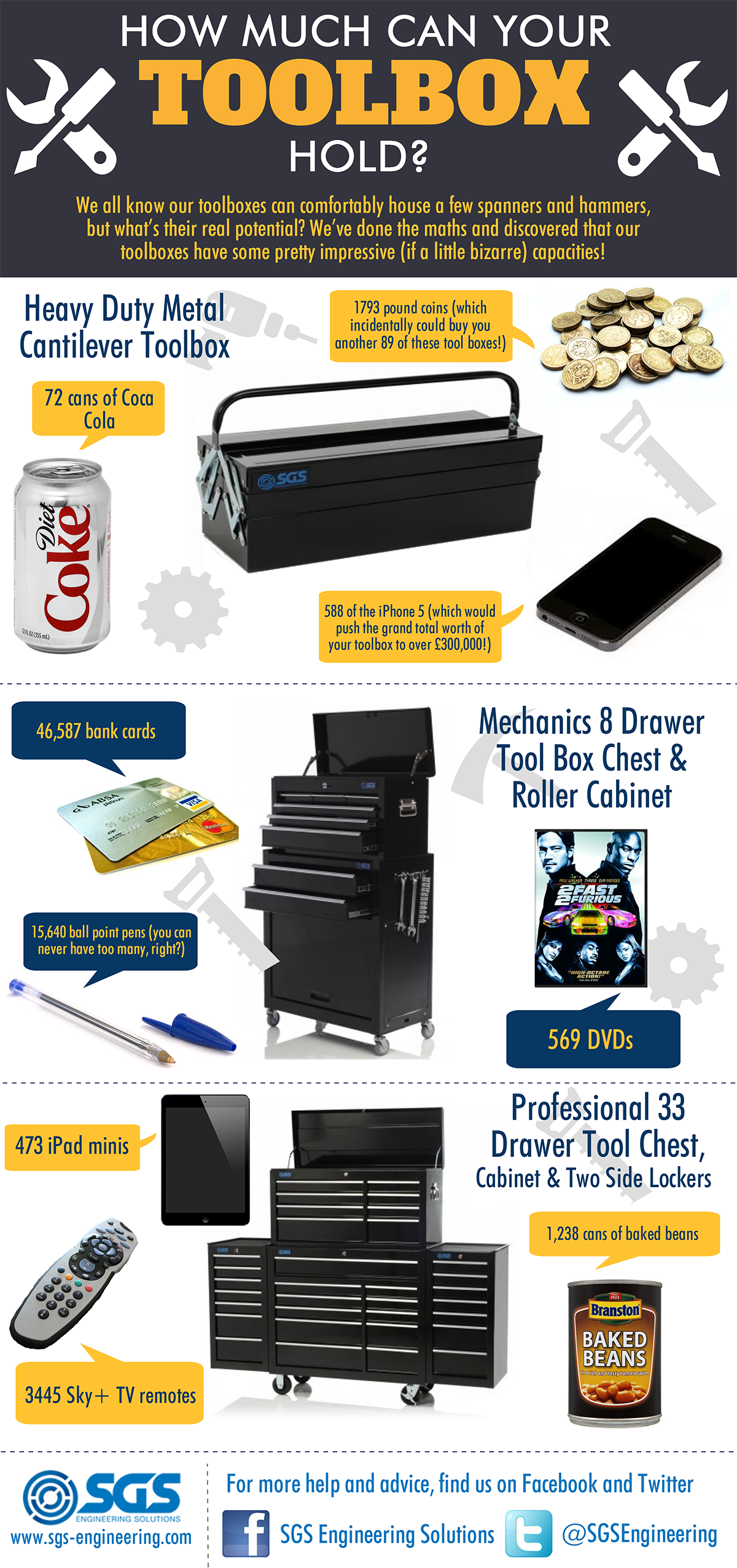 How-Much-Can-Your-Toolbox-Hold