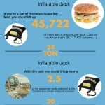 How Much Can Your Inflatable Jack Lift?