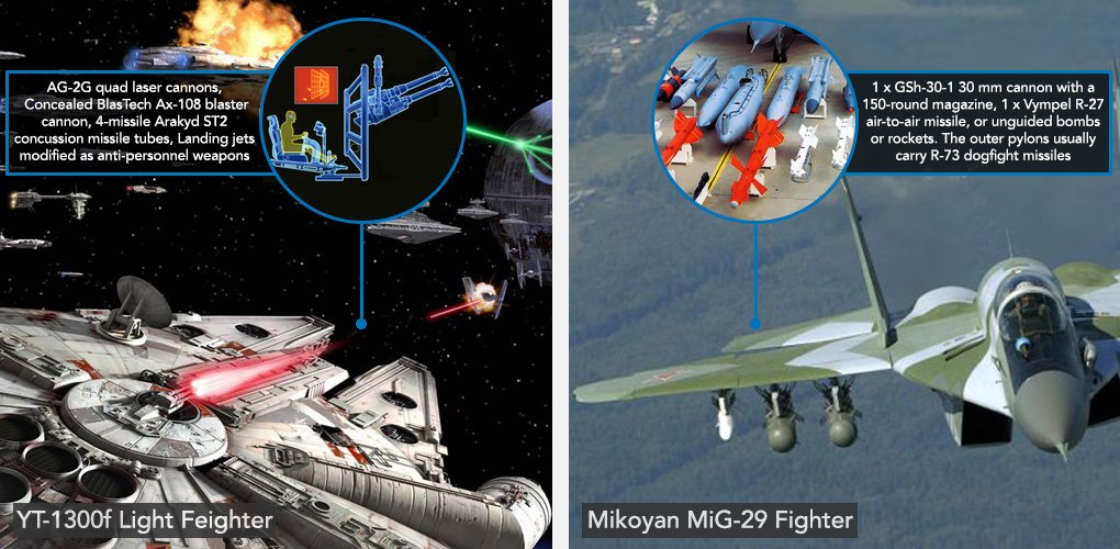"""As the Falcon is a combat-ready ship we have added a """"combat premium"""" of £2,436,700 to this figure using government figures of repair costs for two different fighter jets (the F-35 and MiG29) that have been averaged out per aircraft and annualised. The two figures together and averaged out is how we arrive at the total annual maintenance cost of £2,044,091."""