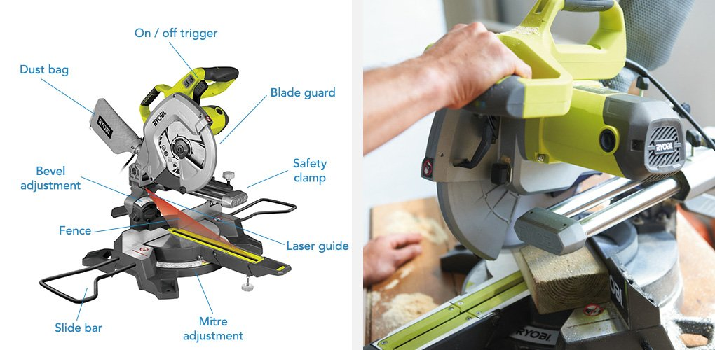 1. Get to know your mitre saw