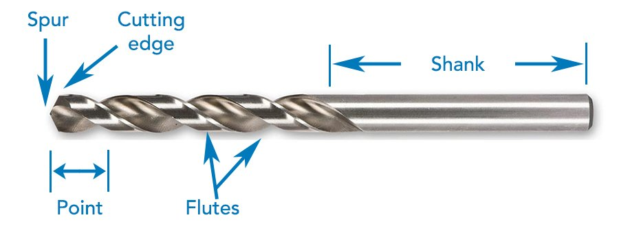 drill bit useful terms
