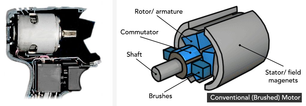 brushed motor cross section diagram