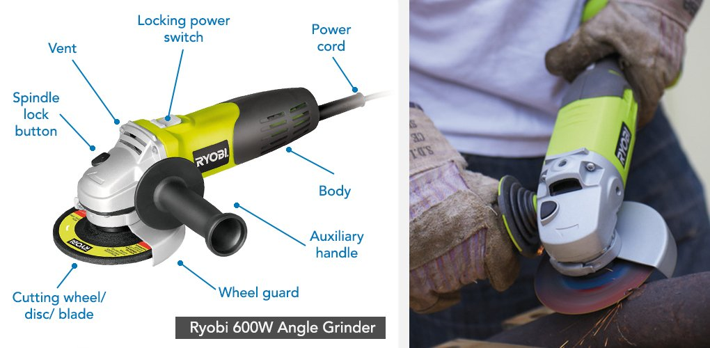 Angle Grinder Uses ~ Portable wire wheel grinder safety center