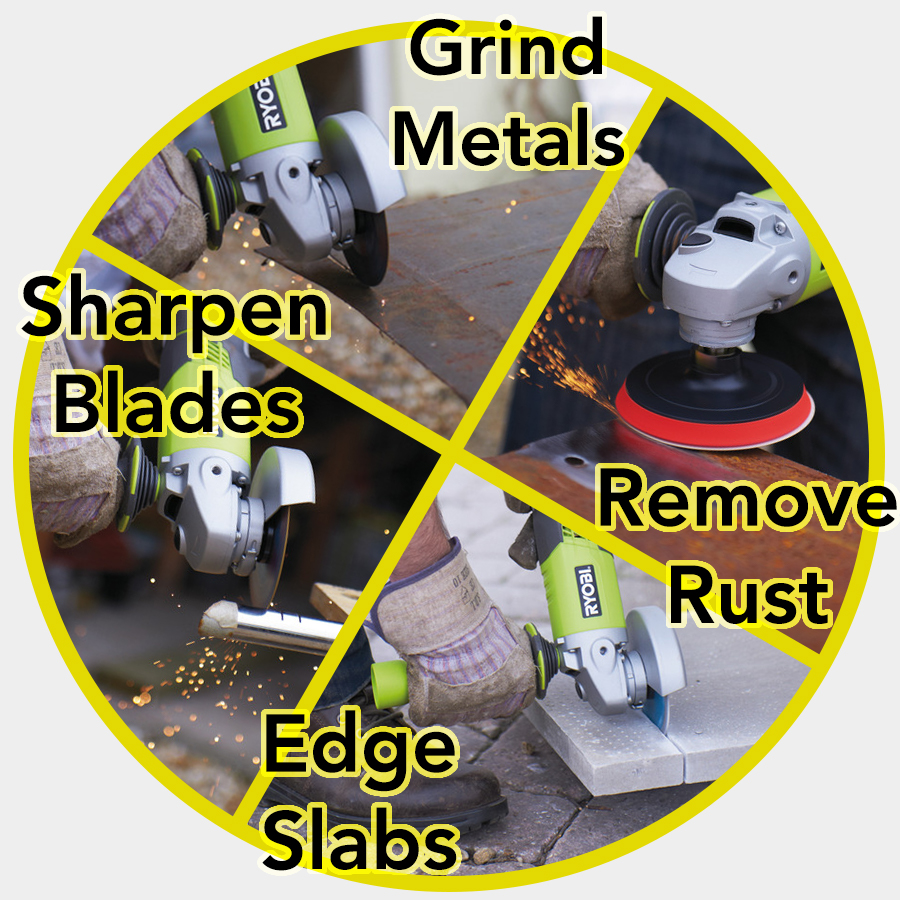 Best Angle Grinder Which Angle Grinder To Buy Help Advice Sgs