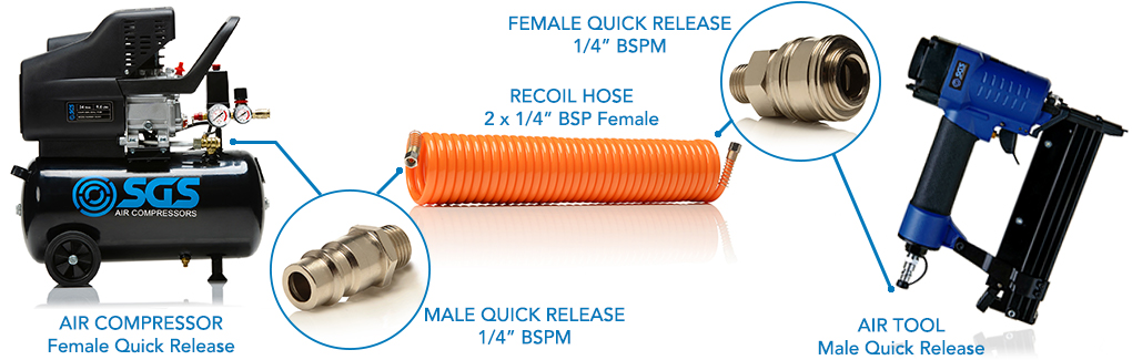 Recoil hose typical set up with quick release