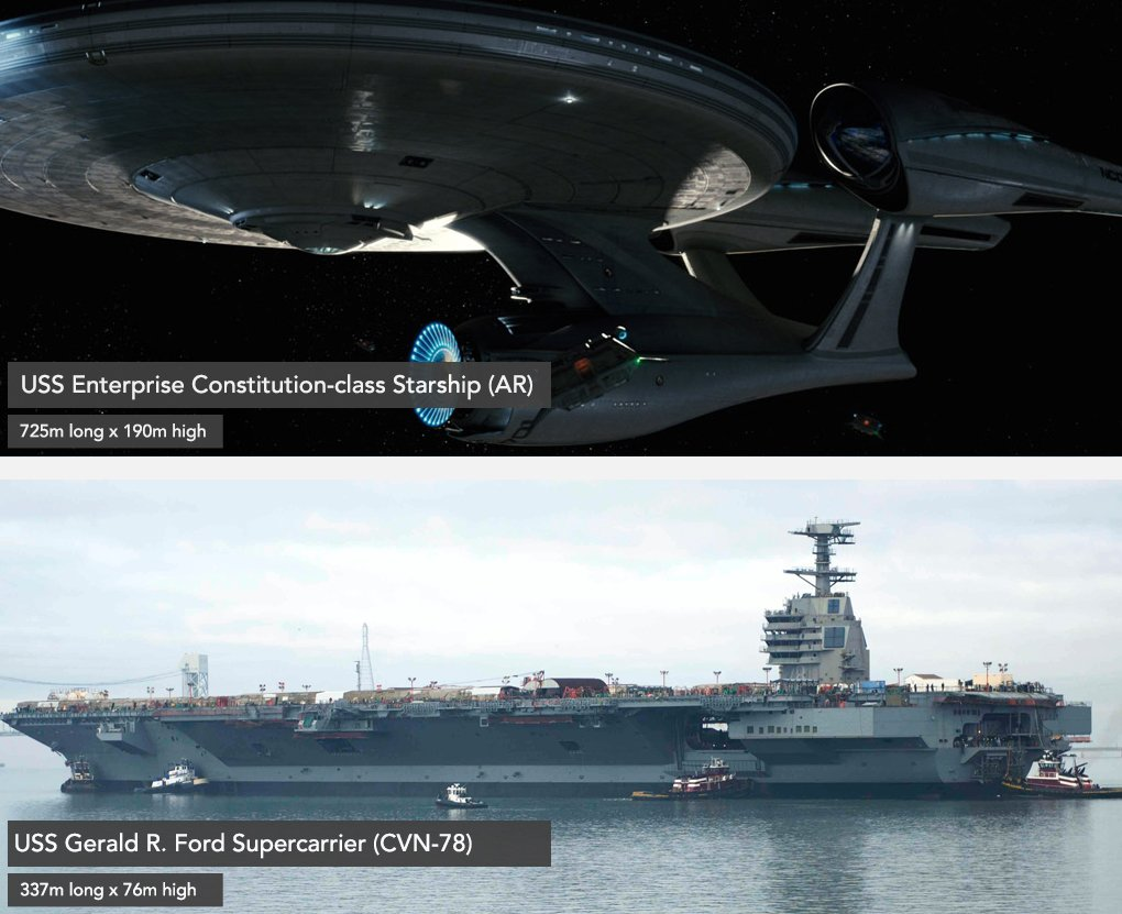 Comparing-ships-star-trek