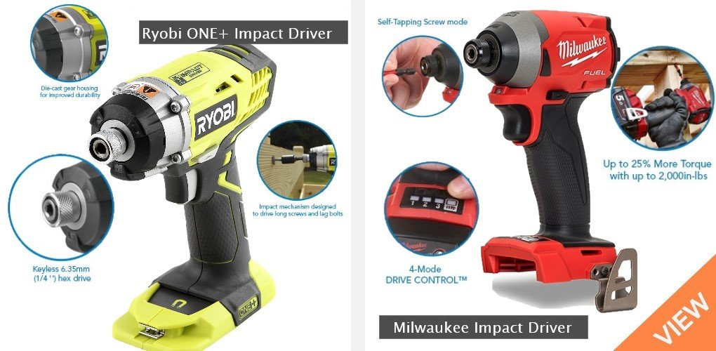 which impact wrench is best