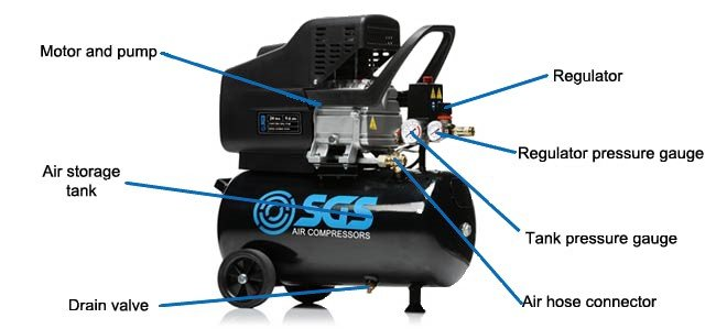 How To Use An Air Compressor >> Air Compressor Set Up And Safety Tips Help Advice Sgs